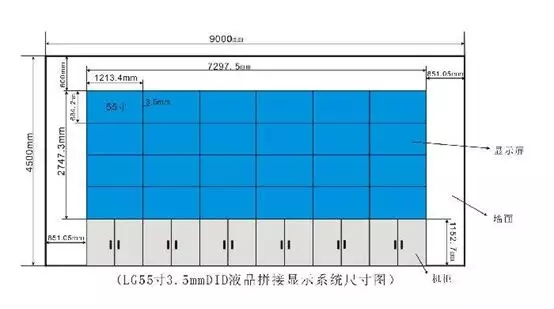 液晶拼接屏单屏计算
